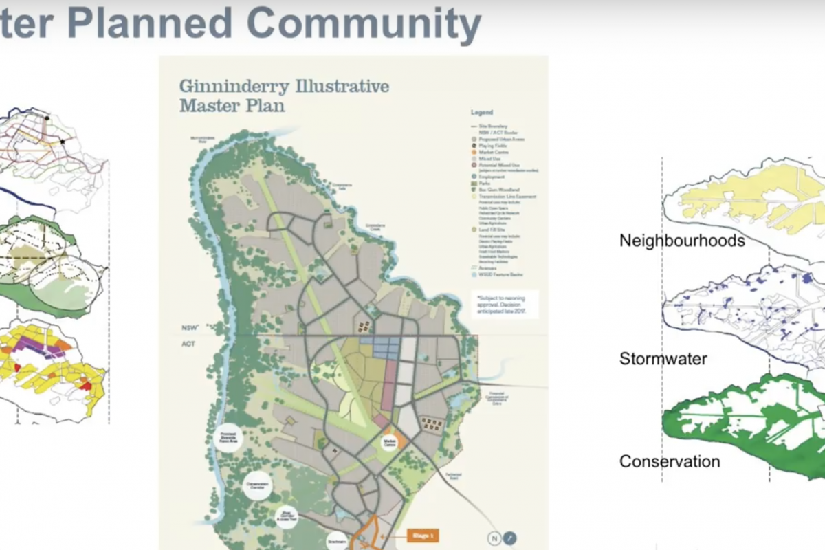 What does sustainability look like in Ginninderry?